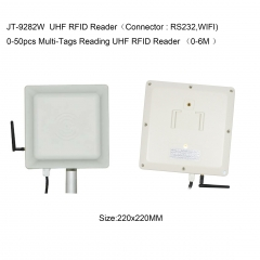 Impinj R2000 Integrated UHF  RFID Reader